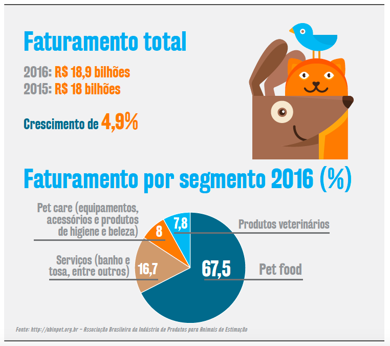 Grafico_01_Faturamento-Total